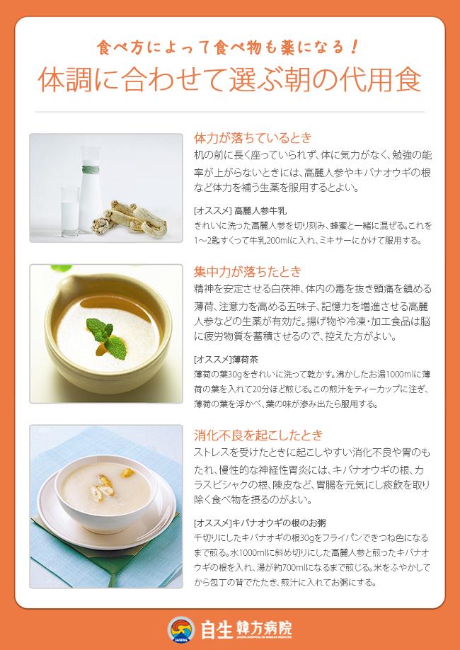 食べ方によって食べ物も薬になる! 体調に合わせて選ぶ朝の代用食